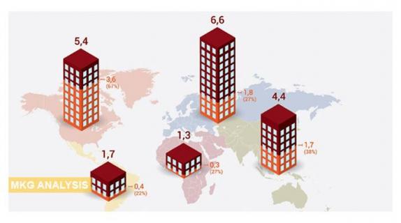 Xếp hạng khách sạn toàn cầu 2014: tập đoàn khách sạn IHG vẫn giữ vị trí số 1